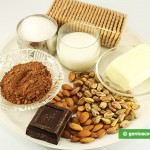 Ingredients for Chocolate Roll